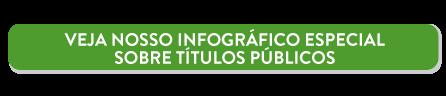 Infográfico títulos públicos