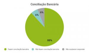 conciliaçao bancaria
