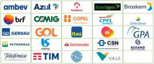 ADRs brasileiras