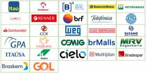 Empresas que compõem o ICO2