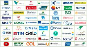 Empresas que compoem o indice ibovespa