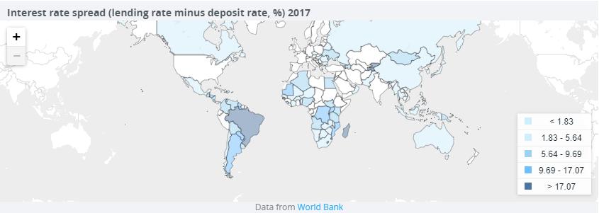 spread bancario pelo mundo